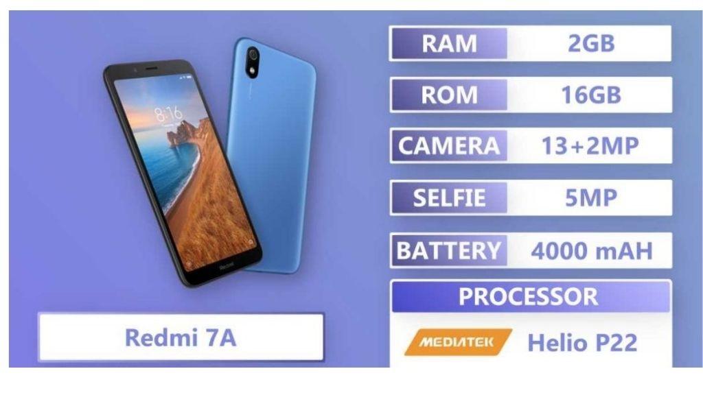Best Smartphones Under 6000 in India